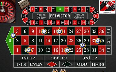 bandar judi roulette
